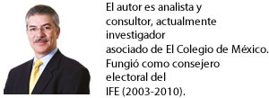Arturo Sánchez Gutierrez descripción 2013