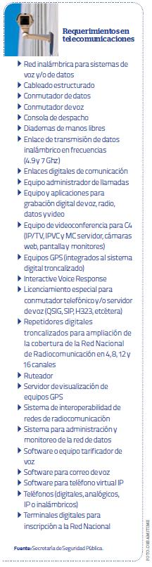 Requerimientos en telecomunicaciones