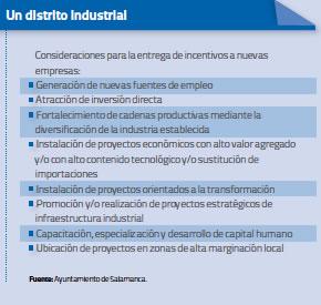 Un distrito industrial