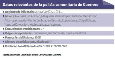 Datos relevantes dela policía