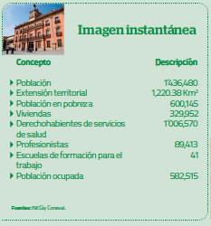 Imagen Instantánea