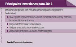Principales inversiones