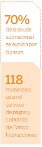 Estadística Clientes de Gobierno