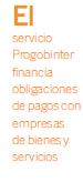 Progobinterfinancia