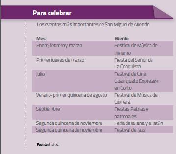 Miguel, Allende, Días