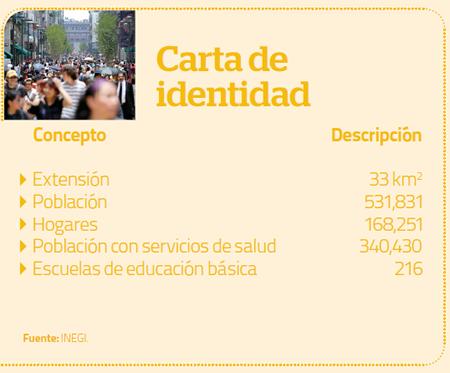Carta de identidad Cuauhtémoc Agosto 2013