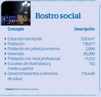 Rosto Social Delicias