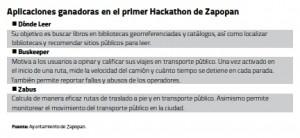 Hackaton Zapopan