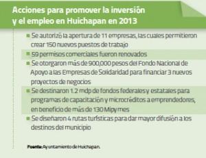 Acciones para promover la inversión_o13