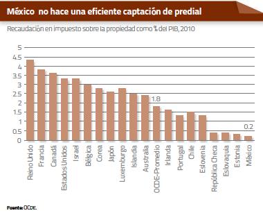 Estadística Mexico no hace_o13