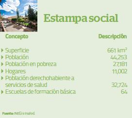 Estampa social Huichapan_o13