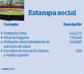 Estampa social_o13