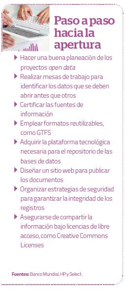 Estadística Gobierno más Transparente Paso a Paso Noviembre 2013