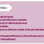 Curitiba, ejemplo de planeación urbana