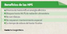Beneficios de las HPS