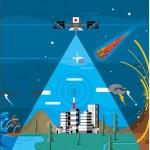 Tecnología contra viento y marea
