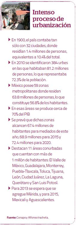 Estadística Intenso Proceso de Urbanización Agosto 2013