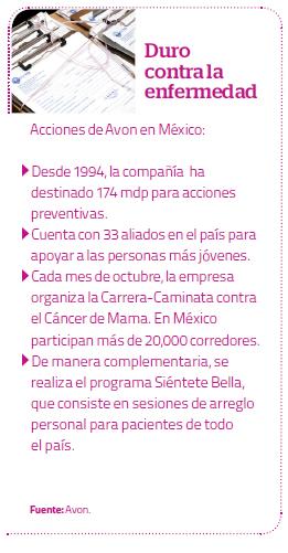 Estadística Salud de la Mujer