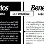 Vicios y Beneficios. Agosto 2013
