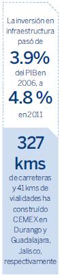 Estadística llave en Mano