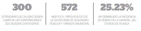 Estadística (3)