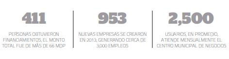 Estadística (4)