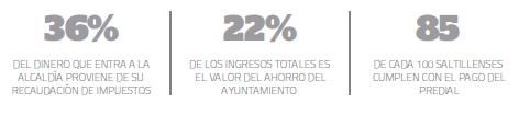 Estadística (5)