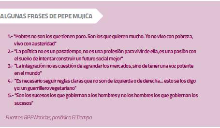Algunas frases de Pepe Mujica