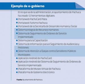 Ejemplo de e-gobierno