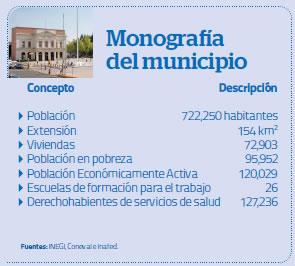 Mografía del municipio