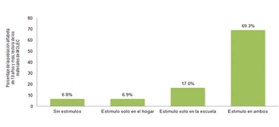 Estimulo_Lectora_INEGI_Alcaldes_Abril