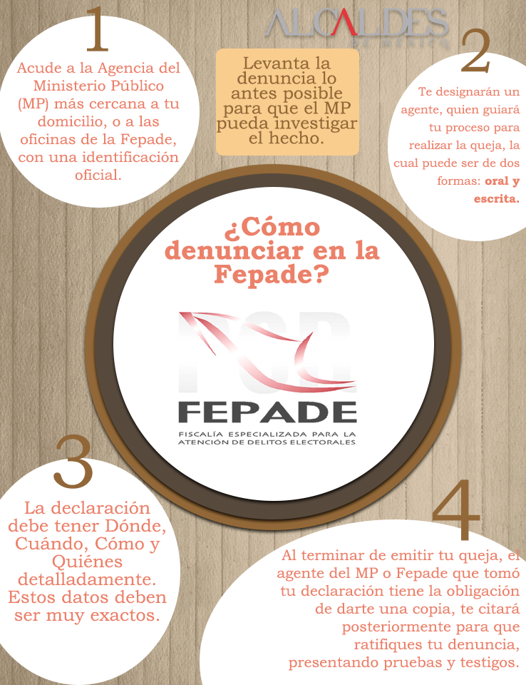 Infografia_Fepade