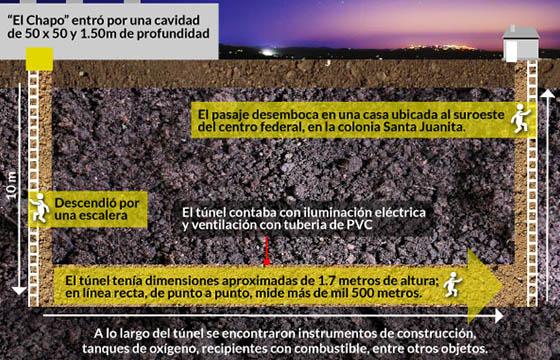 Asi_huyo_El_Chapo_Alcaldes_de_Mexico3