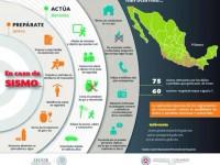 Suma México 75 sismos relevantes en 200 años: Segob