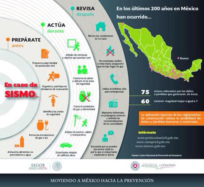 Han_ocurrido_75_sismos_relevantes_Alcaldes_de_Mexico_info