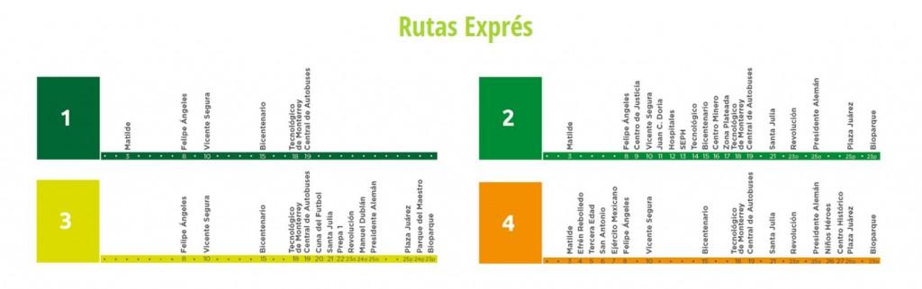 Rutas_Expres