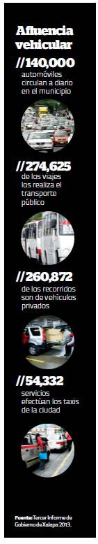 Afluencia Vehicular