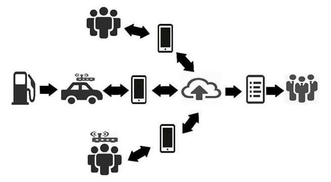 Crean_tecnologia_para_medir_litros_gasolina_Alcaldes_de_Mexicoi