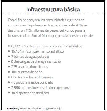 Infraestructura-basica