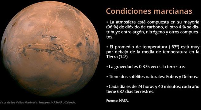 UNAM_Proyecto_Habitar_Marte_Alcaldes_de_Mexico