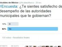 ¿Mexicanos inconformes con sus gobiernos locales?