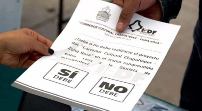 Gana_No_al_corredor_Chapultepec_Alcaldes_de_Mexico_Diciembre_2015