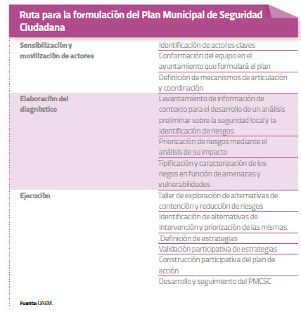 plan-municipal-de-seguridad