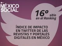 Alcaldes de México entre los de mayor impacto en Twitter