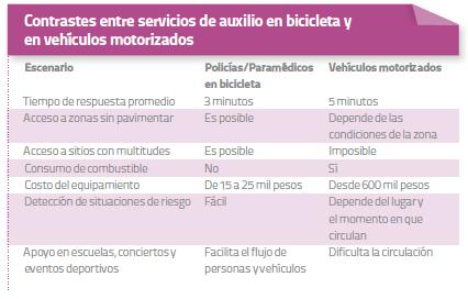 contrastes-de-servicios-medicos.fw