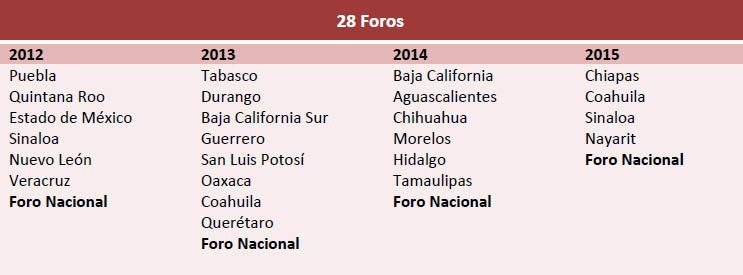 Foros_Causa_en_Comun_Alcaldes_de_Mexico_Marzo_2016