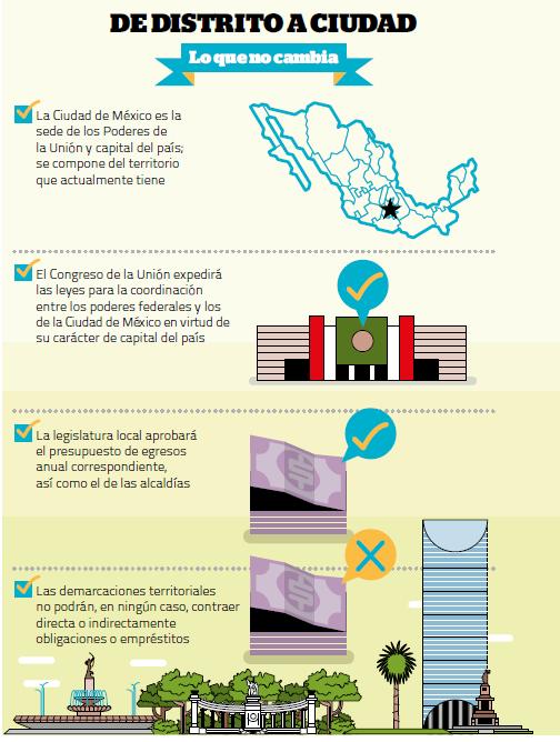 La nueva cara de la ciudad de México | Alcaldes de México - photo#43