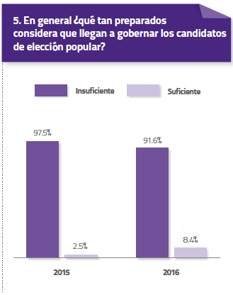 estadistica5-voto-independiente