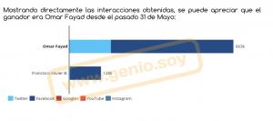 Hidalgo interacciones