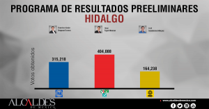 PREP-HIDALGO